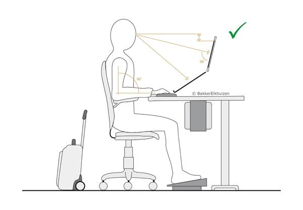 ergonomische werkplek check